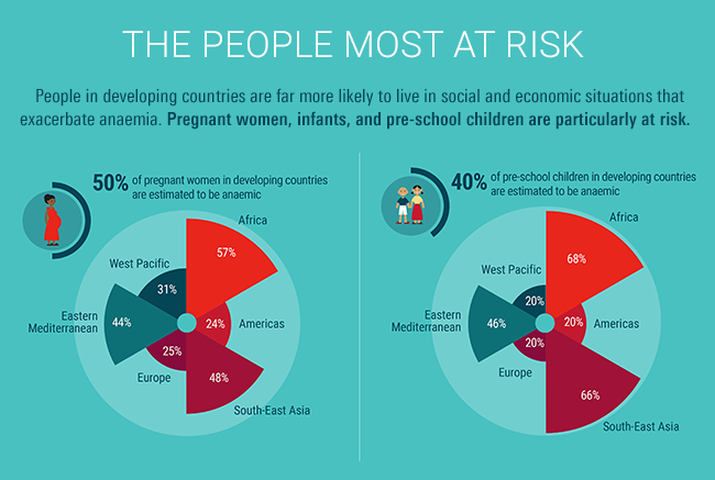 The people most at risk