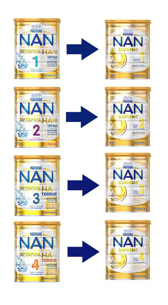 NAN OPTIPRO HA is being renamed NAN SUPREME | Nestlé